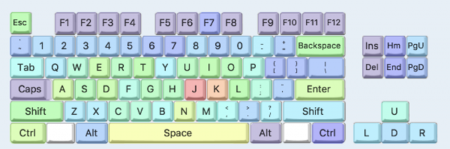 keyboard-heatmap
